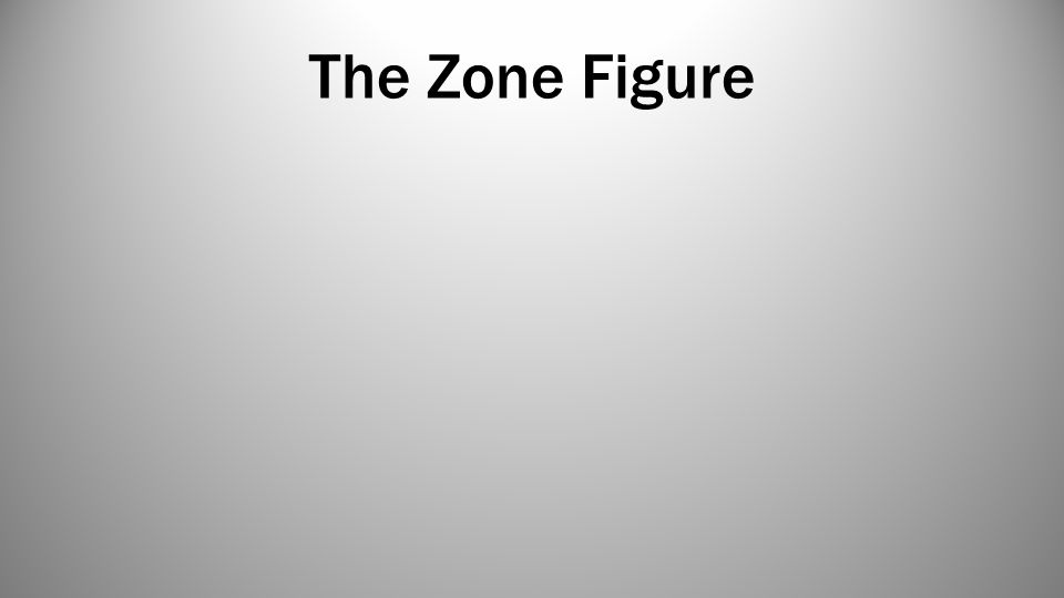 The Zone Figure