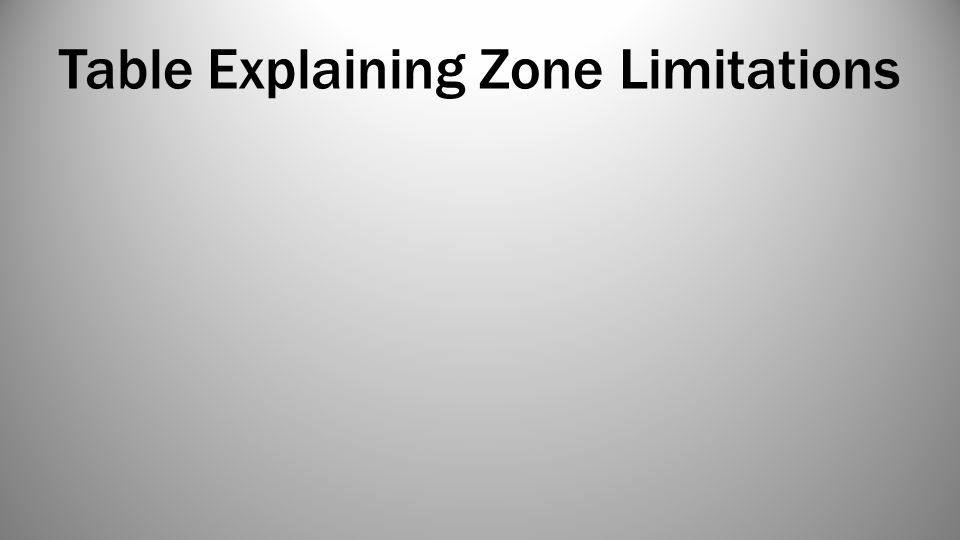 Table Explaining Zone Limitations