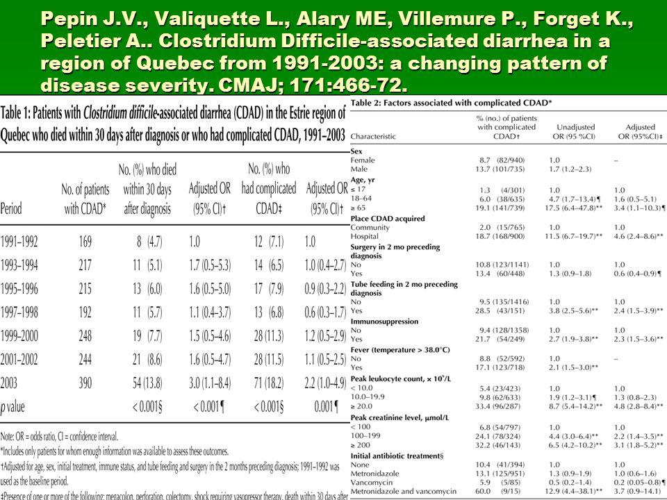 Pepin J.V., Valiquette L., Alary ME, Villemure P., Forget K., Peletier A.. Clostridium Difficile-associated diarrhea in a region of Quebec from 1991-2
