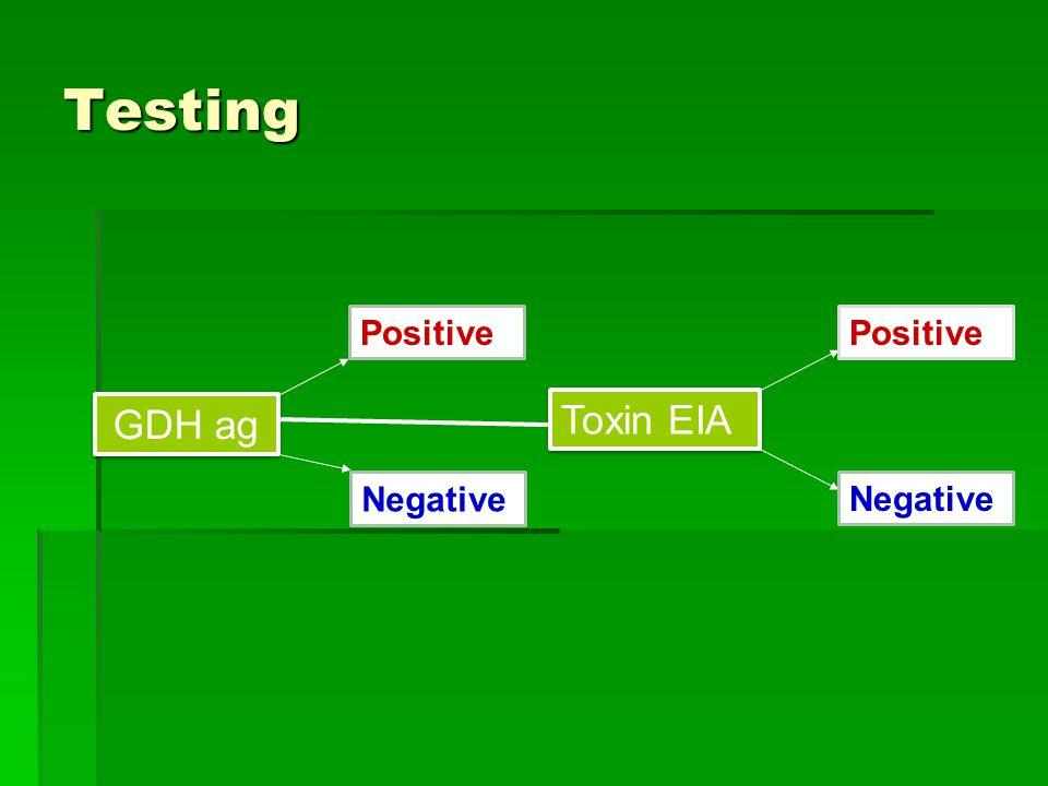 Testing Negative Positive Toxin EIA Positive Negative GDH ag