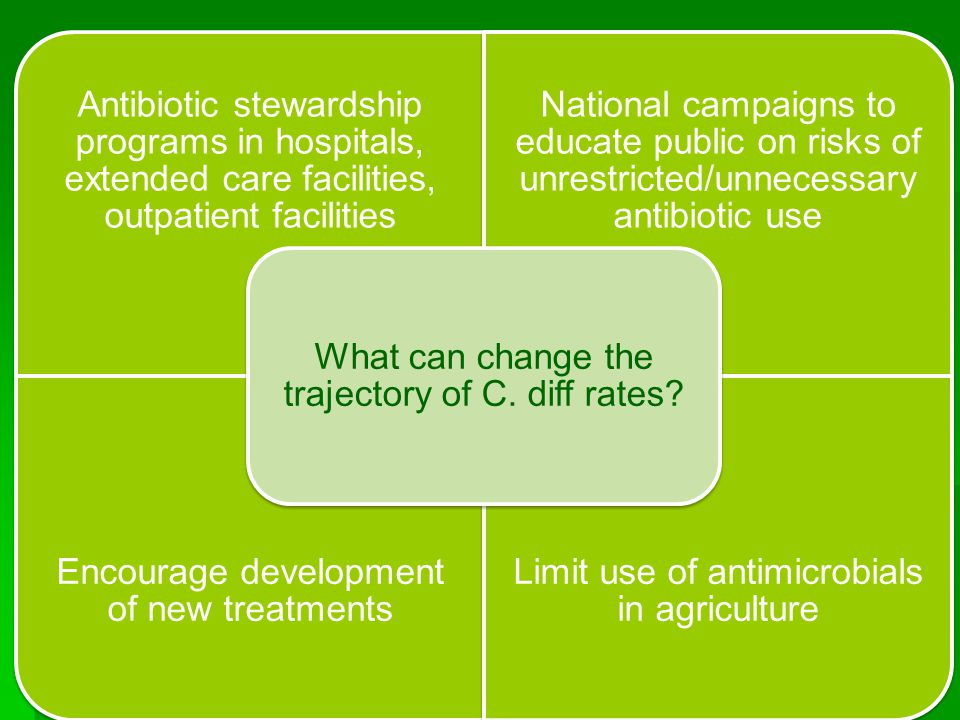 Antibiotic stewardship programs in hospitals, extended care facilities, outpatient facilities National campaigns to educate public on risks of unrestricted/unnecessary antibiotic use Encourage development of new treatments Limit use of antimicrobials in agriculture What can change the trajectory of C.