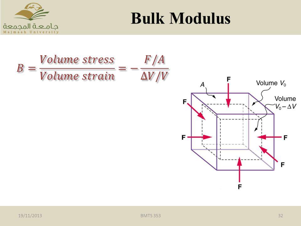 BMTS 35332 Bulk Modulus 19/11/2013