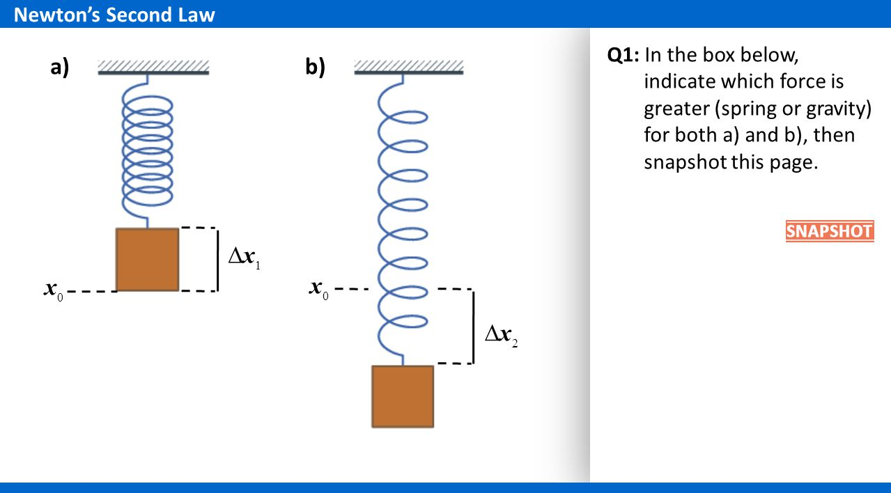x0x0 x0x0 a)b) Q1: In the box below, indicate which force is greater (spring or gravity) for both a) and b), then snapshot this page.