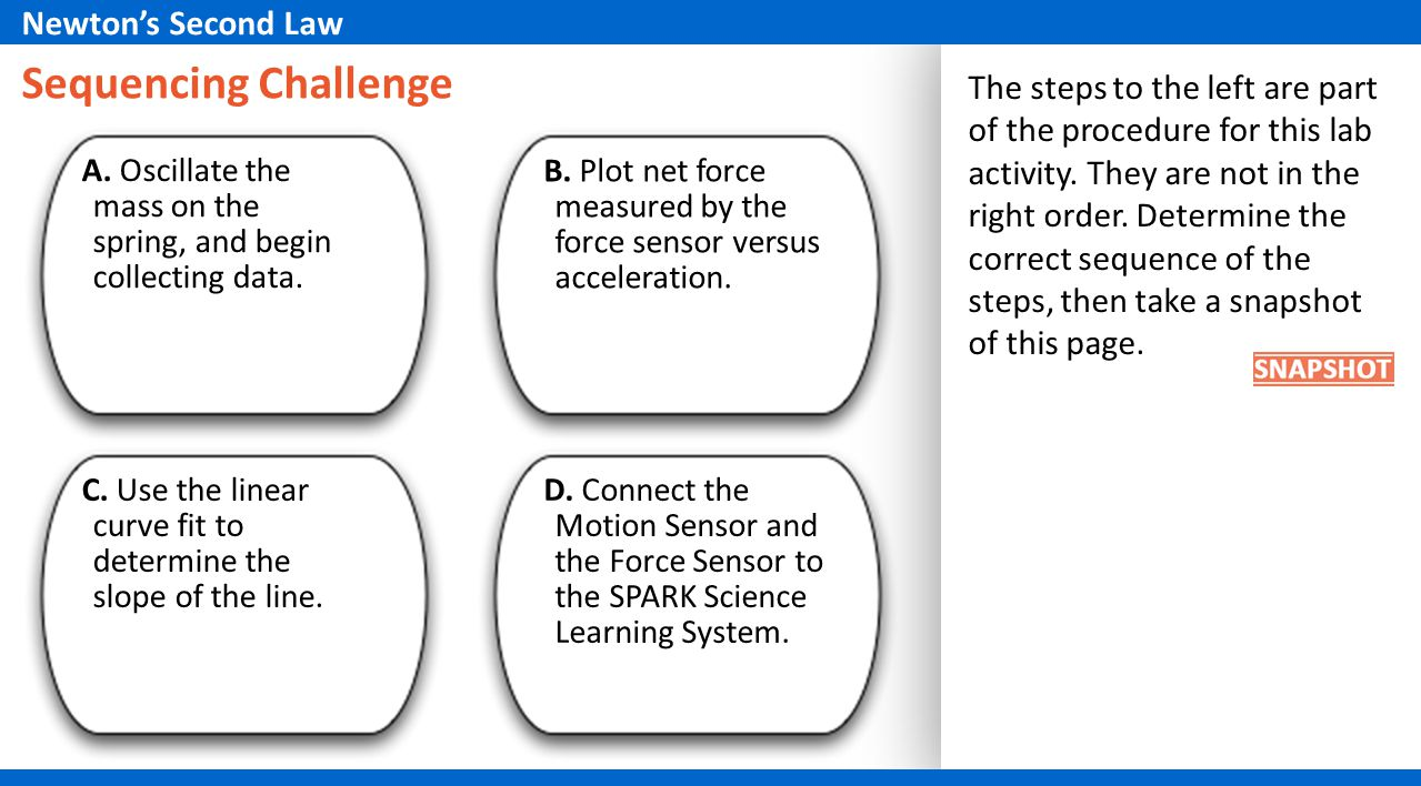 The steps to the left are part of the procedure for this lab activity.