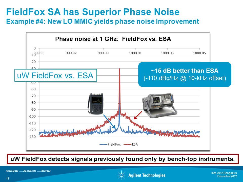 11 FieldFox SA has Superior Phase Noise Example #4: New LO MMIC yields phase noise Improvement 11 Phase noise at 1 GHz: FieldFox vs. ESA uW FieldFox d