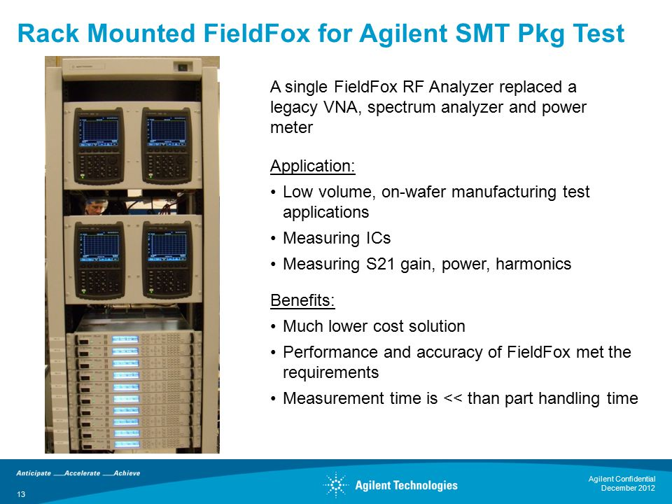 Rack Mounted FieldFox for Agilent SMT Pkg Test Benefits: Much lower cost solution Performance and accuracy of FieldFox met the requirements Measuremen