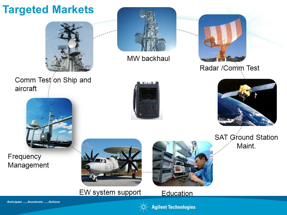 Targeted Markets Comm Test on Ship and aircraft Frequency Management MW backhaul Radar /Comm Test SAT Ground Station Maint. EW system support Educatio