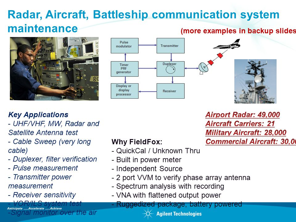 Radar, Aircraft, Battleship communication system maintenance Key Applications - UHF/VHF, MW, Radar and Satellite Antenna test - Cable Sweep (very long cable) - Duplexer, filter verification - Pulse measurement - Transmitter power measurement - Receiver sensitivity - VOR/ILS system test -Signal monitor over the air Why FieldFox: - QuickCal / Unknown Thru - Built in power meter - Independent Source - 2 port VVM to verify phase array antenna - Spectrum analysis with recording - VNA with flattened output power - Ruggedized package, battery powered (more examples in backup slides)