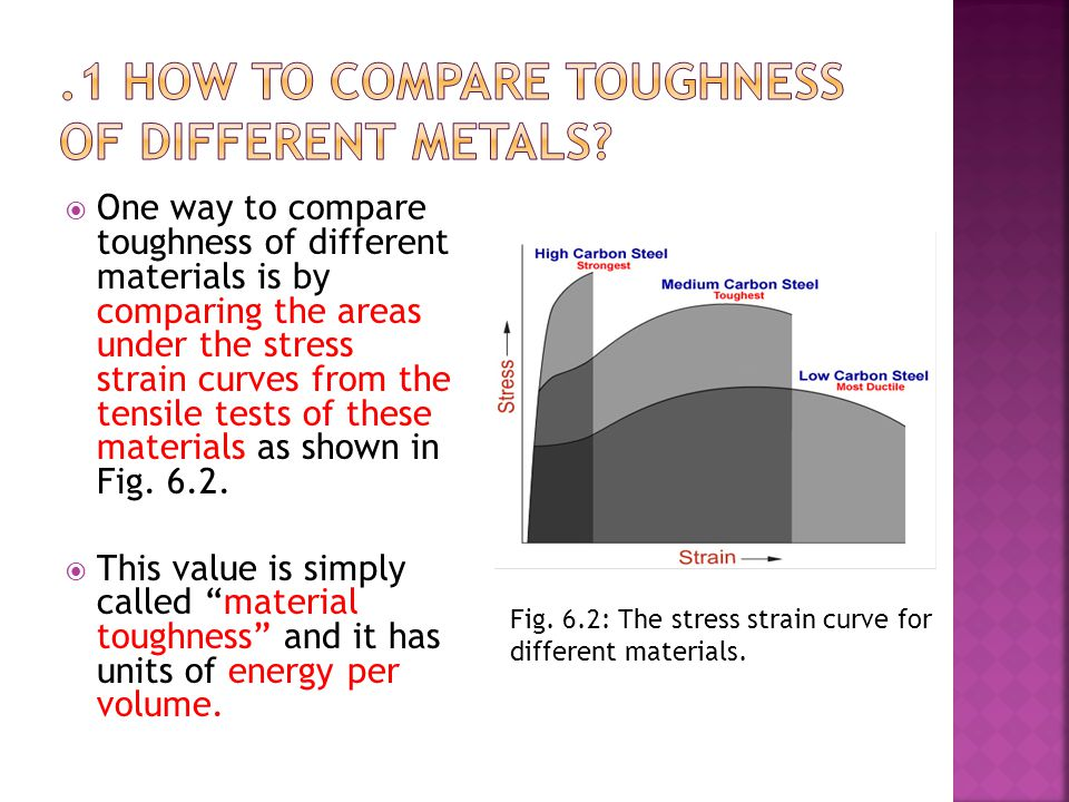 OOne way to compare toughness of different materials is by comparing the areas under the stress strain curves from the tensile tests of these materi