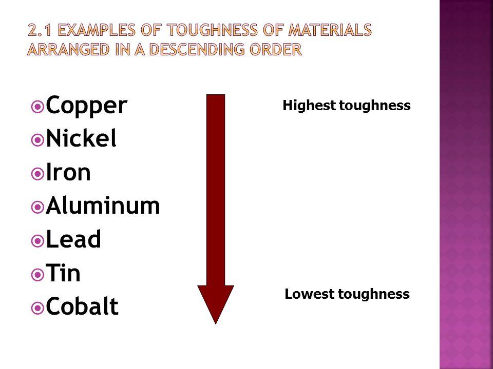 CCopper NNickel IIron AAluminum LLead TTin CCobalt Highest toughness Lowest toughness