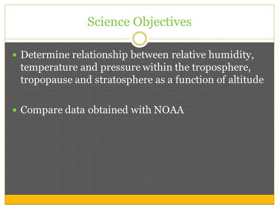 Science Objectives Determine relationship between relative humidity, temperature and pressure within the troposphere, tropopause and stratosphere as a