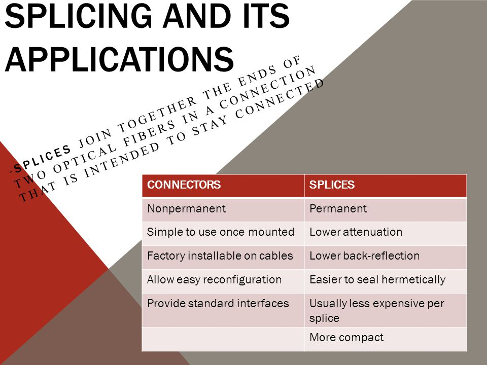 SPLICING AND ITS APPLICATIONS -SPLICES JOIN TOGETHER THE ENDS OF TWO OPTICAL FIBERS IN A CONNECTION THAT IS INTENDED TO STAY CONNECTED CONNECTORSSPLIC