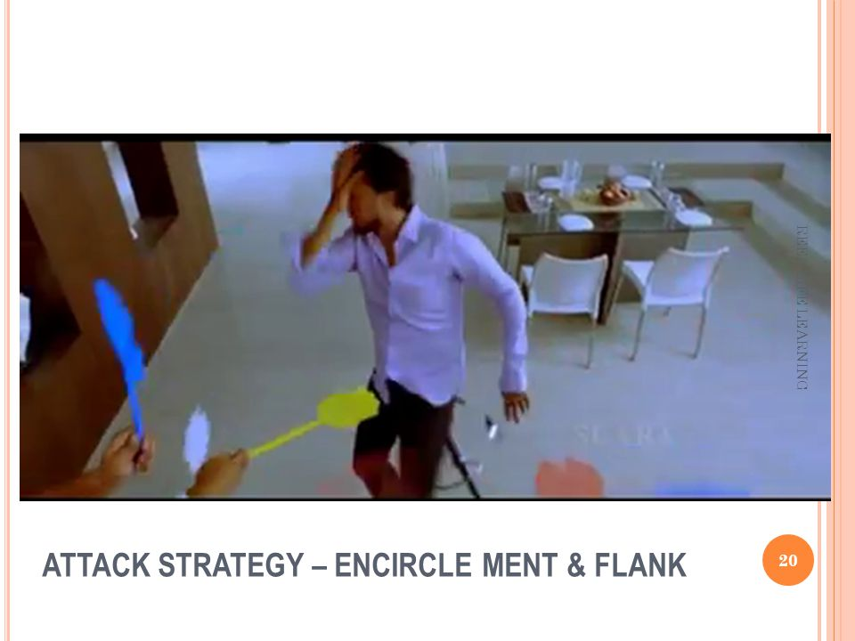 ATTACK STRATEGY – ENCIRCLE MENT & FLANK 20 REEL LIFE LEARNING