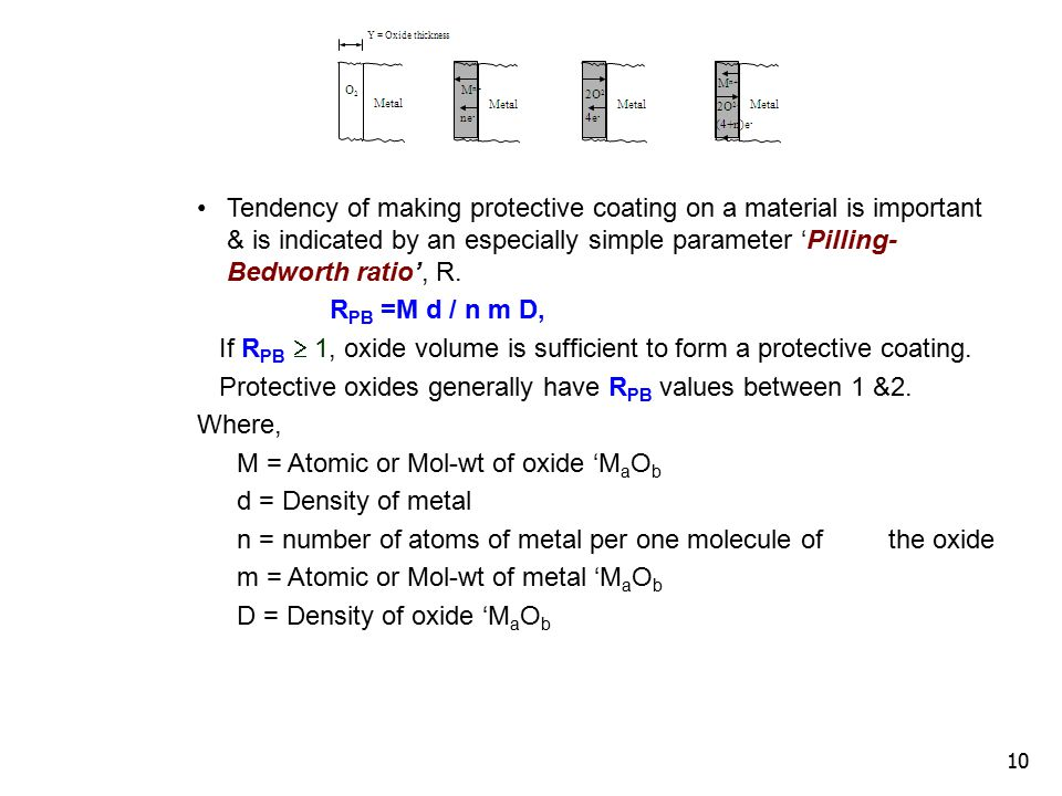 10 Tendency of making protective coating on a material is important & is indicated by an especially simple parameter 'Pilling- Bedworth ratio', R. R P