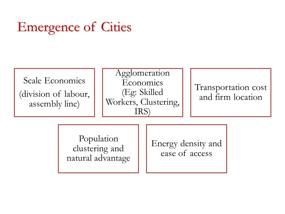 Emergence of Cities Scale Economics (division of labour, assembly line) Agglomeration Economics (Eg: Skilled Workers, Clustering, IRS) Transportation cost and firm location Population clustering and natural advantage Energy density and ease of access