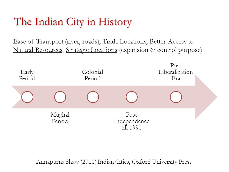 The Indian City in History Early Period Mughal Period Colonial Period Post Independence till 1991 Post Liberalization Era Annapurna Shaw (2011) Indian Cities, Oxford University Press Ease of Transport (river, roads), Trade Locations, Better Access to Natural Resources, Strategic Locations (expansion & control purpose)