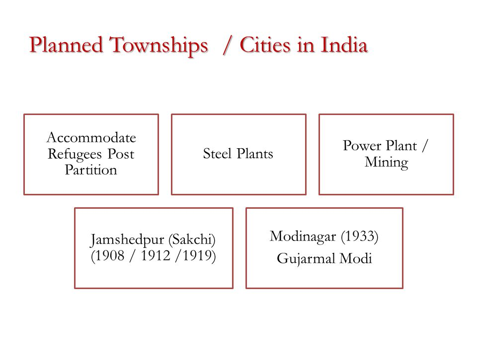 Planned Townships / Cities in India Accommodate Refugees Post Partition Steel Plants Power Plant / Mining Jamshedpur (Sakchi) (1908 / 1912 /1919) Modinagar (1933) Gujarmal Modi