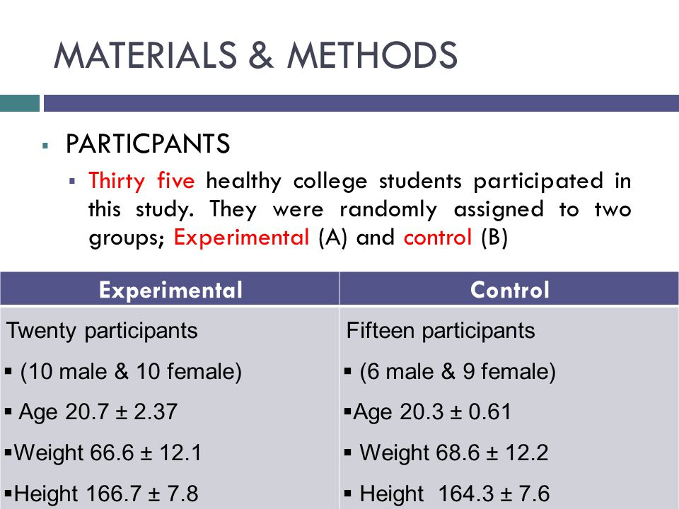 MATERIALS & METHODS  PARTICPANTS  Thirty five healthy college students participated in this study.
