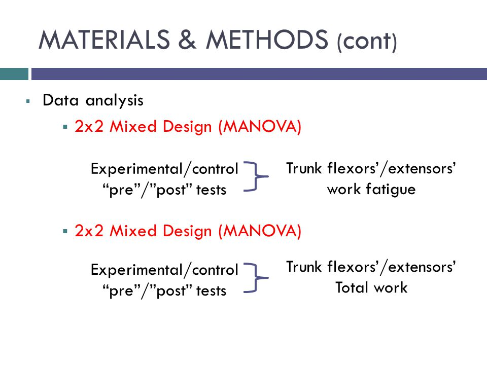 MATERIALS & METHODS ( cont )  Data analysis  2x2 Mixed Design (MANOVA) Trunk flexors'/extensors' work fatigue Trunk flexors'/extensors' Total work Experimental/control pre / post tests Experimental/control pre / post tests