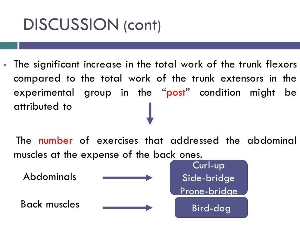DISCUSSION ( cont )  The significant increase in the total work of the trunk flexors compared to the total work of the trunk extensors in the experimental group in the post condition might be attributed to The number of exercises that addressed the abdominal muscles at the expense of the back ones.