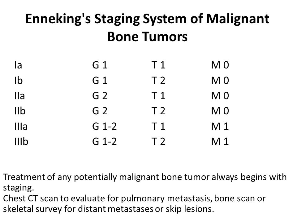 Enneking s Staging System of Malignant Bone Tumors Ia G 1 T 1 M 0 Ib G 1 T 2 M 0 IIa G 2 T 1 M 0 IIb G 2 T 2 M 0 IIIa G 1-2 T 1 M 1 IIIb G 1-2 T 2 M 1 Treatment of any potentially malignant bone tumor always begins with staging.