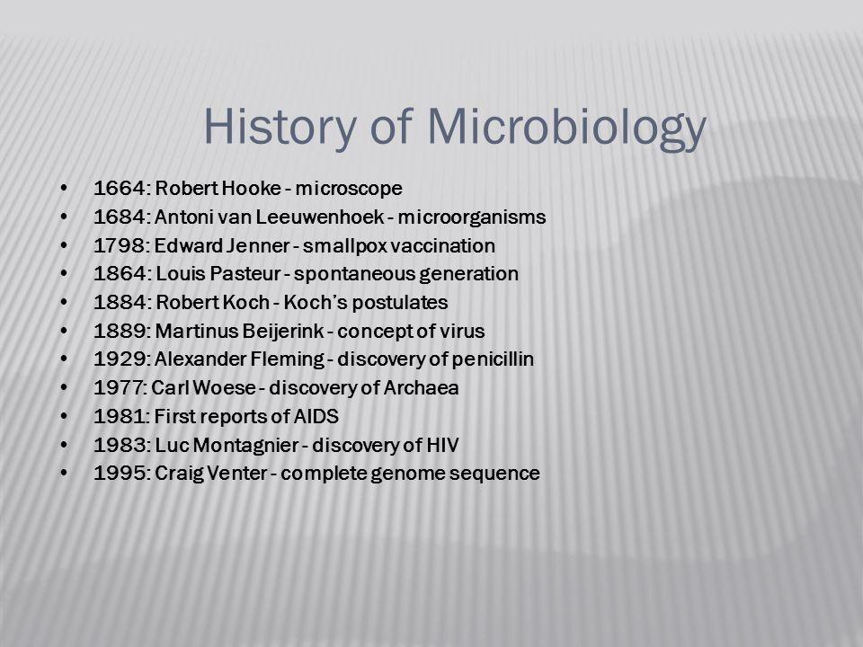 History of Microbiology 1664: Robert Hooke - microscope 1684: Antoni van Leeuwenhoek - microorganisms 1798: Edward Jenner - smallpox vaccination 1864: