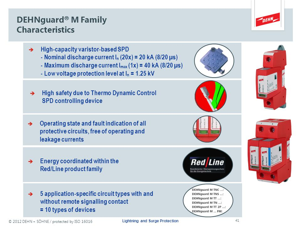 © 2012 DEHN + SÖHNE / protected by ISO 16016 Lightning and Surge Protection Red / Line DEHNguard ® M Family SPD Type 2 DEHNguard ® S (FM) DEHNguard ®