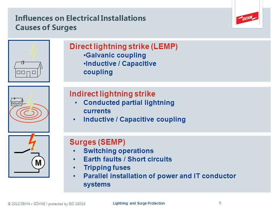 © 2012 DEHN + SÖHNE / protected by ISO 16016 Surge Protection Lightning Prot. Level Current amplitude kA I200 II150 III - IV100 Ref.: IEC 62305 û E =