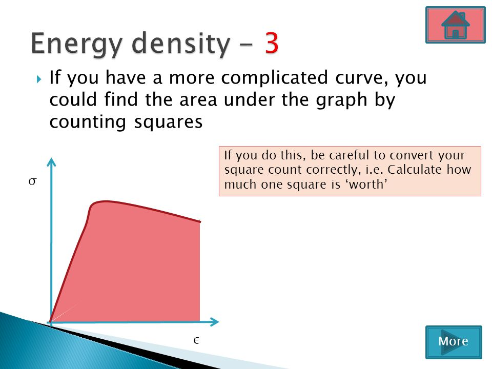  If you have a more complicated curve, you could find the area under the graph by counting squares σ ε If you do this, be careful to convert your squ
