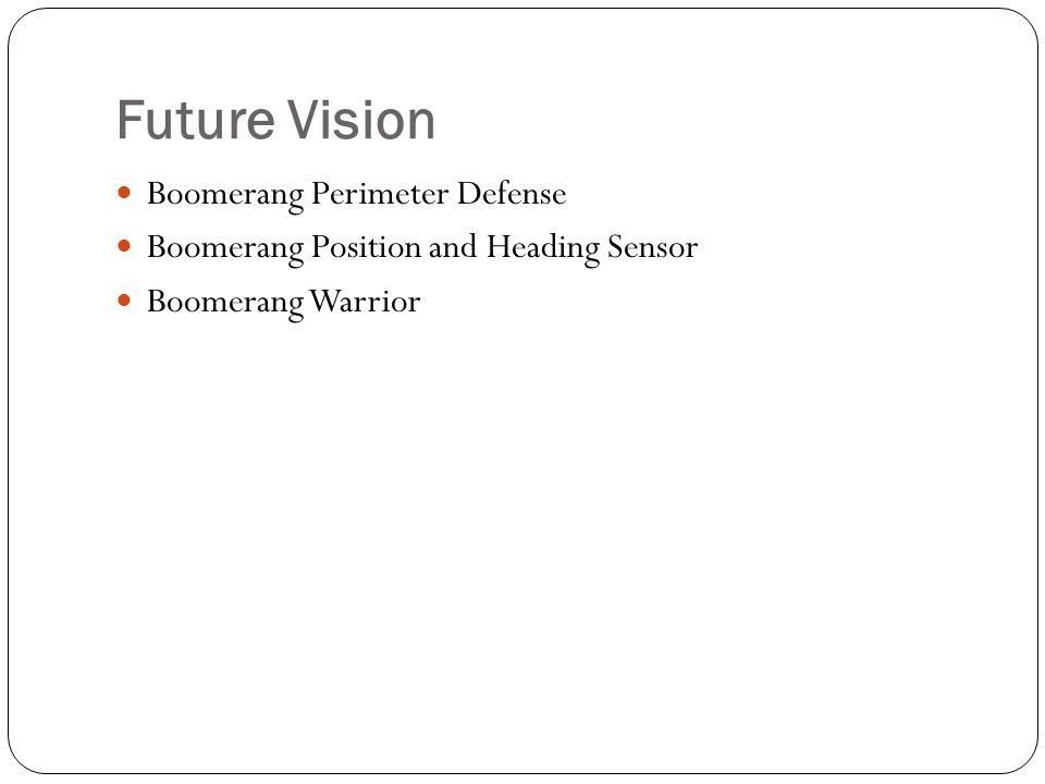 Future Vision Boomerang Perimeter Defense Boomerang Position and Heading Sensor Boomerang Warrior