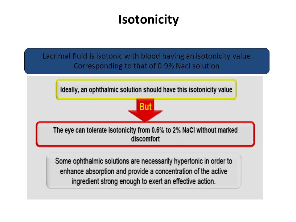 Isotonicity Lacrimal fluid is isotonic with blood having an isotonicity value Corresponding to that of 0.9% Nacl solution