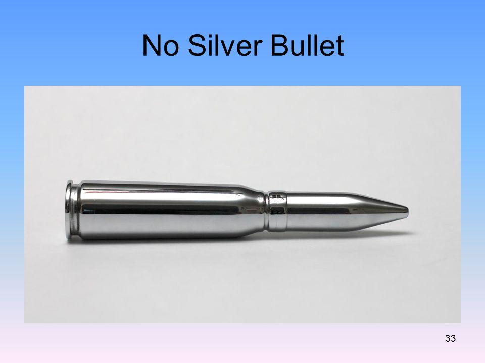No Silver Bullet 33