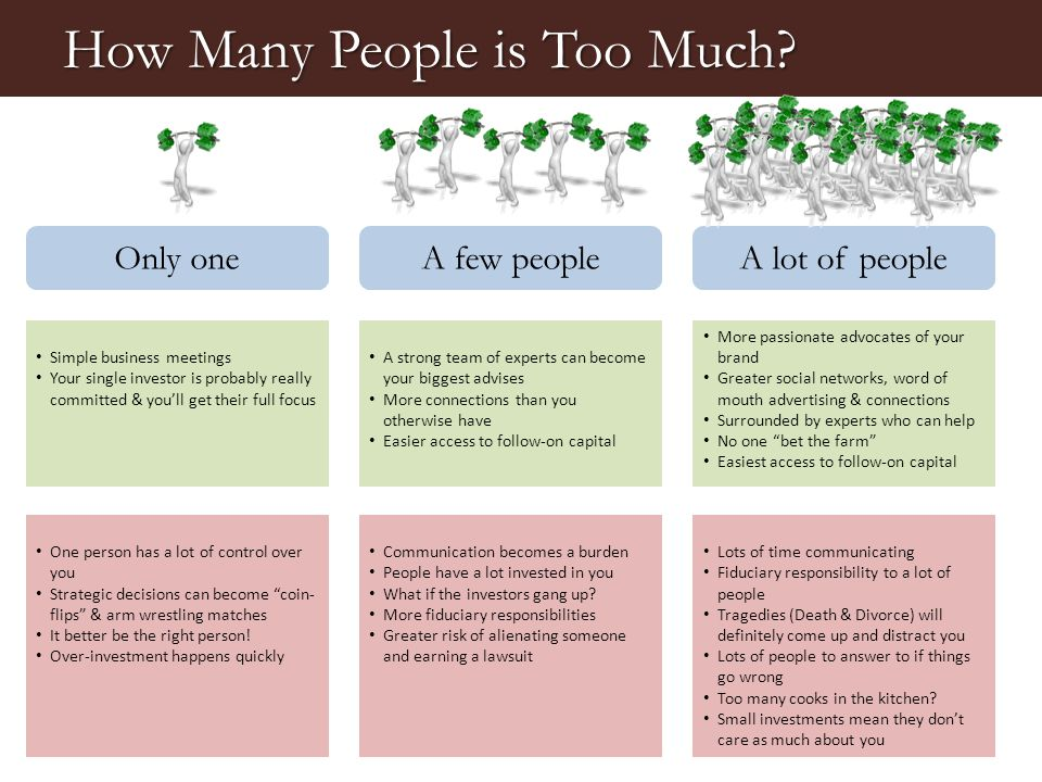 How Many People is Too Much.