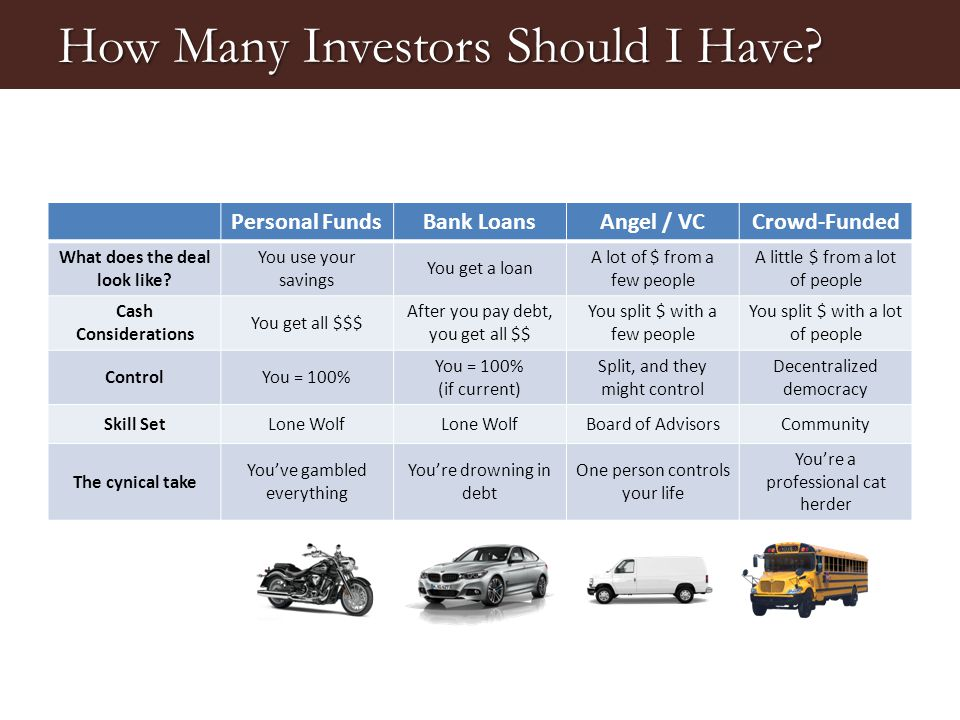 How Many Investors Should I Have.