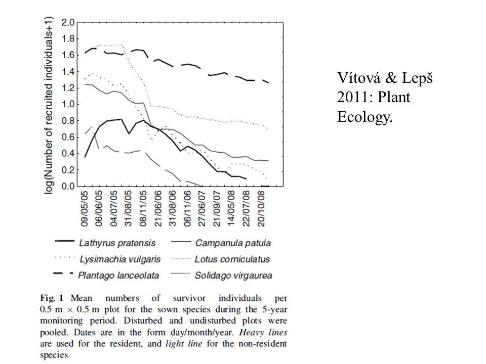 Vítová & Lepš 2011: Plant Ecology.