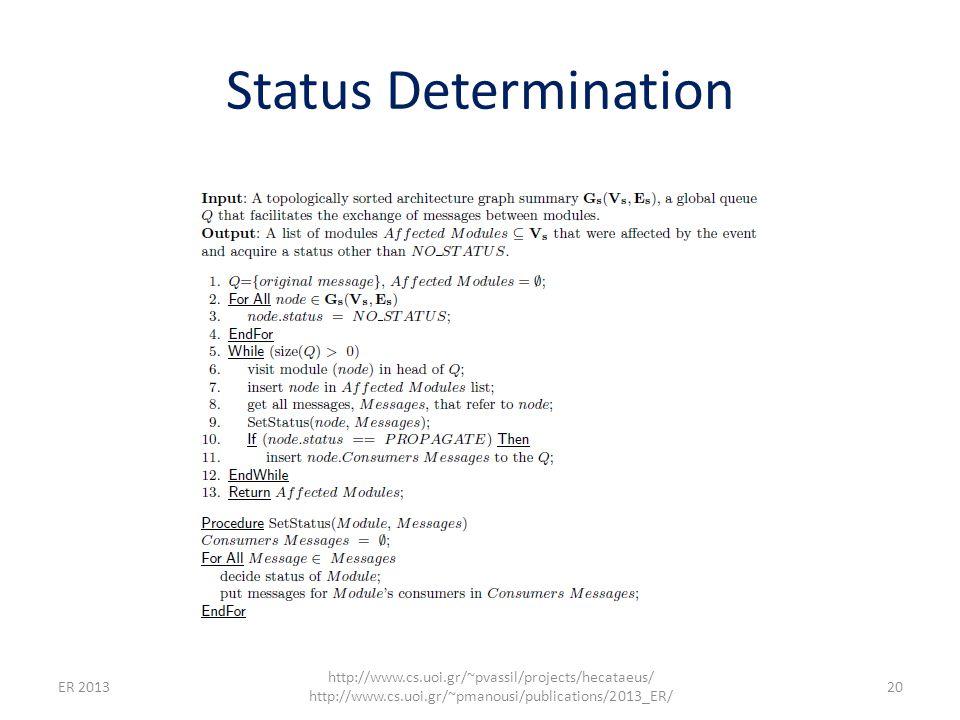 Status Determination 20 http://www.cs.uoi.gr/~pvassil/projects/hecataeus/ http://www.cs.uoi.gr/~pmanousi/publications/2013_ER/ ER 2013