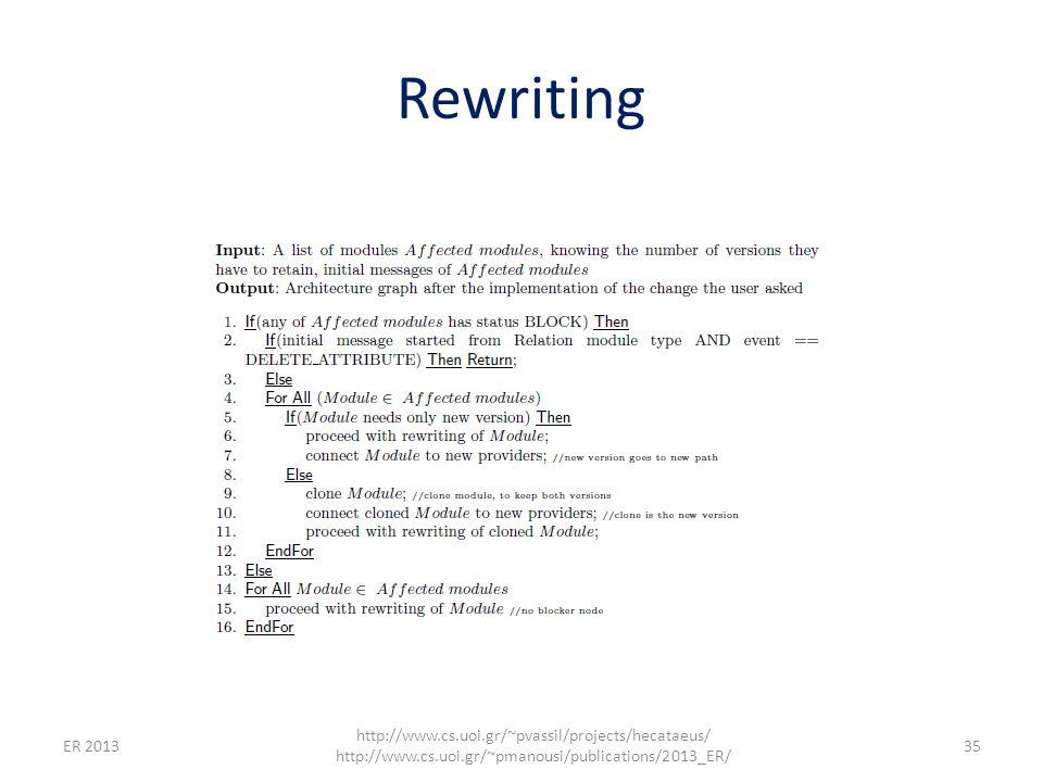 Rewriting 35 http://www.cs.uoi.gr/~pvassil/projects/hecataeus/ http://www.cs.uoi.gr/~pmanousi/publications/2013_ER/ ER 2013