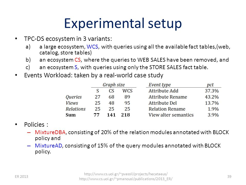 Experimental setup TPC-DS ecosystem in 3 variants: a)a large ecosystem, WCS, with queries using all the available fact tables,(web, catalog, store tab