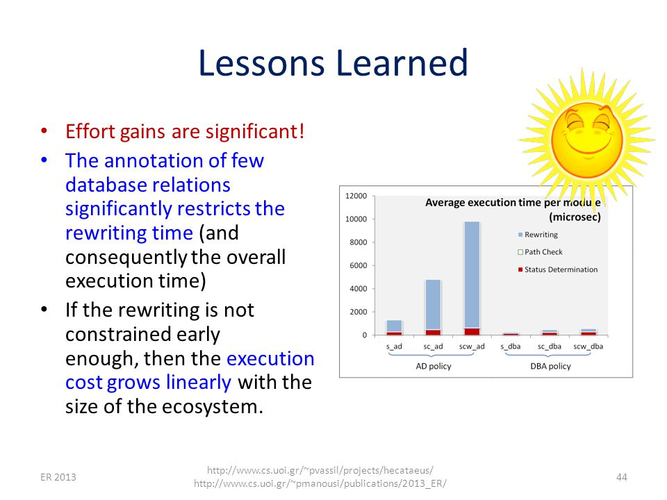 Lessons Learned Effort gains are significant! The annotation of few database relations significantly restricts the rewriting time (and consequently th