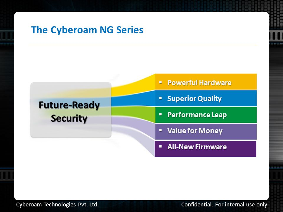 CR2500iNG vs.Dell Sonicwall NSA E8510, NSA E10200, NSA E10400 Confidential.