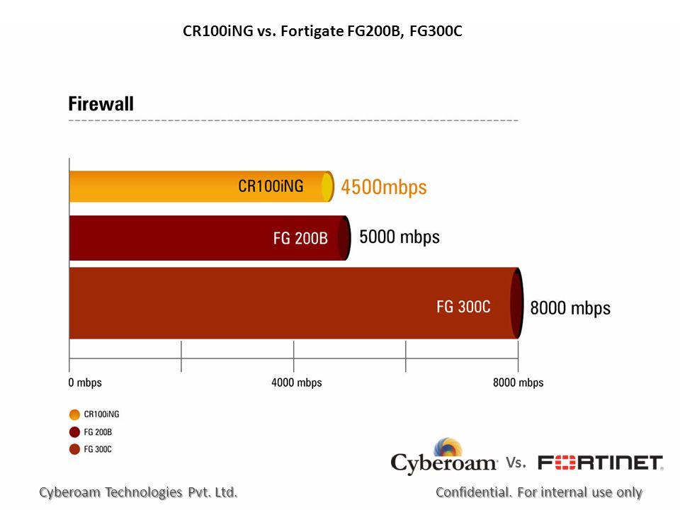 CR100iNG vs. Fortigate FG200B, FG300C Confidential.