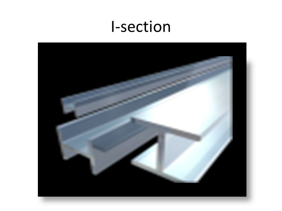 I-section