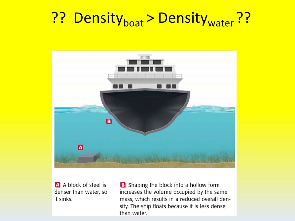 Density boat > Density water