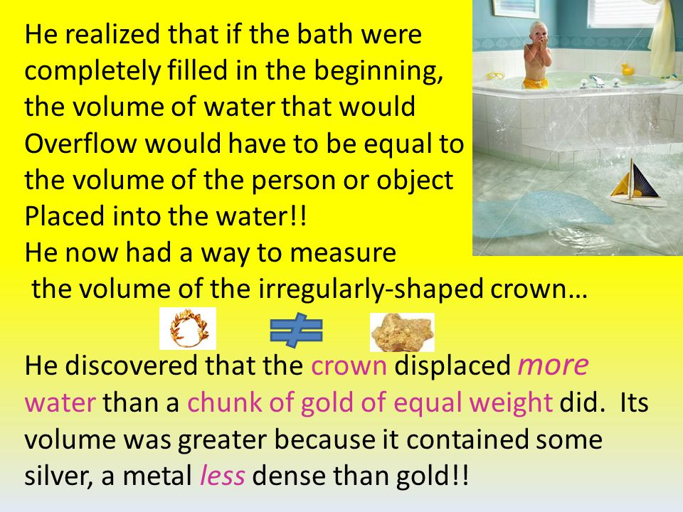 He realized that if the bath were completely filled in the beginning, the volume of water that would Overflow would have to be equal to the volume of the person or object Placed into the water!.