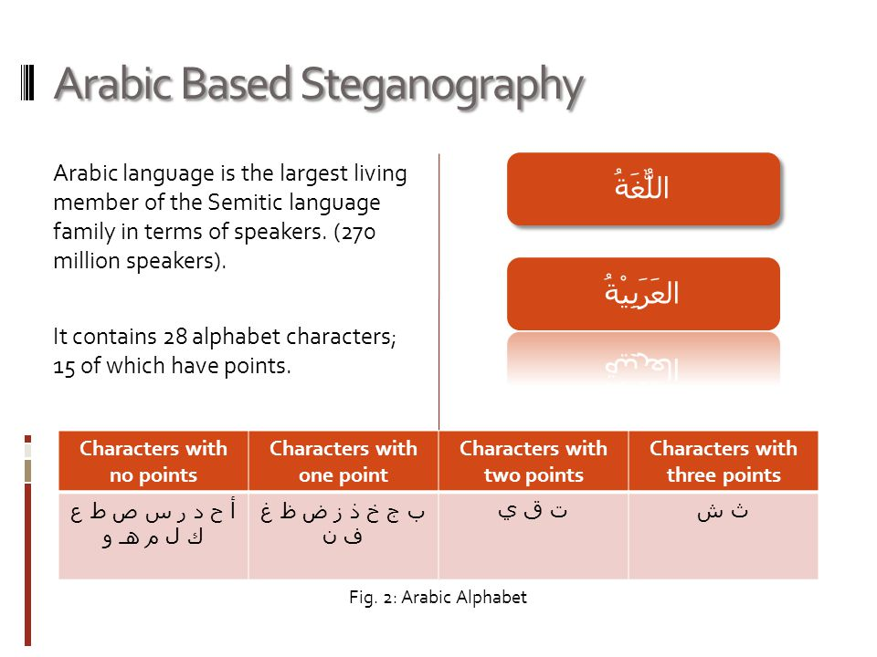 Arabic Based Steganography Arabic language is the largest living member of the Semitic language family in terms of speakers.
