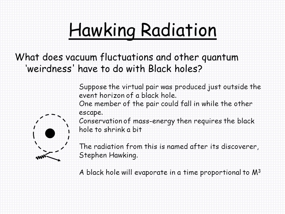 Hawking Radiation What does vacuum fluctuations and other quantum 'weirdness have to do with Black holes.