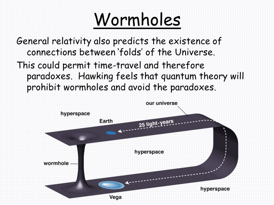 Wormholes General relativity also predicts the existence of connections between 'folds' of the Universe.