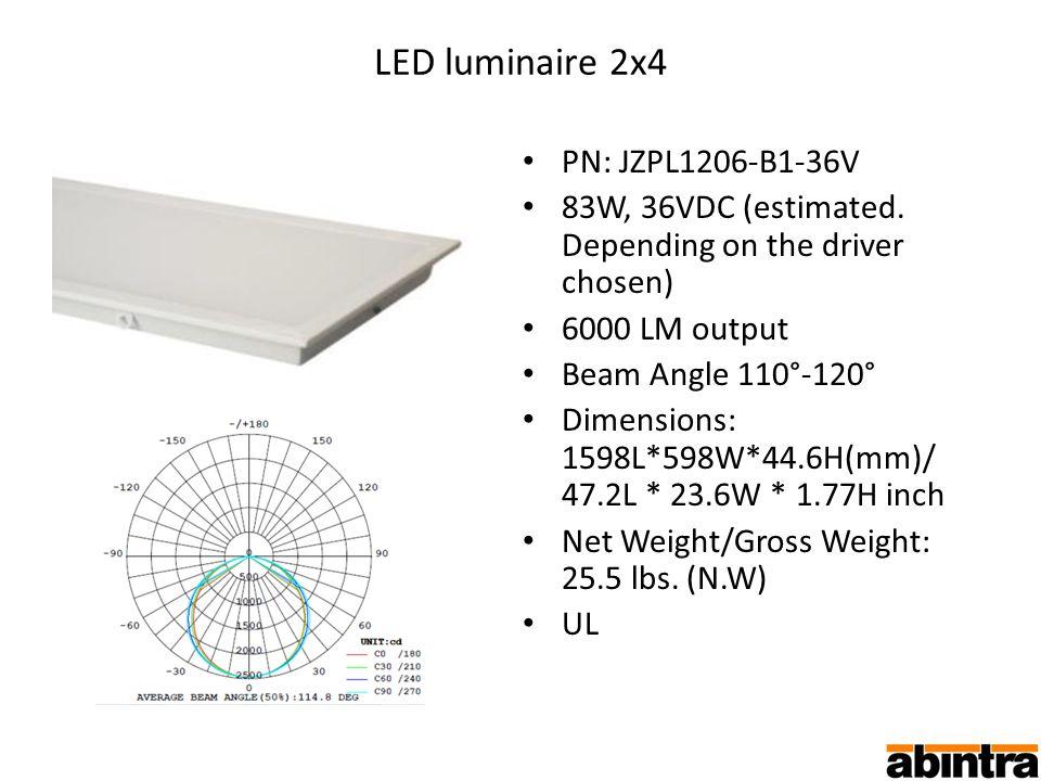 LED luminaire 2x4 PN: JZPL1206-B1-36V 83W, 36VDC (estimated.