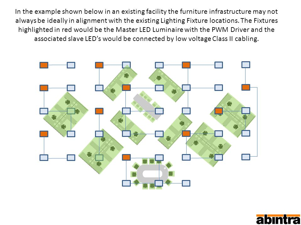 In the example shown below in an existing facility the furniture infrastructure may not always be ideally in alignment with the existing Lighting Fixture locations.