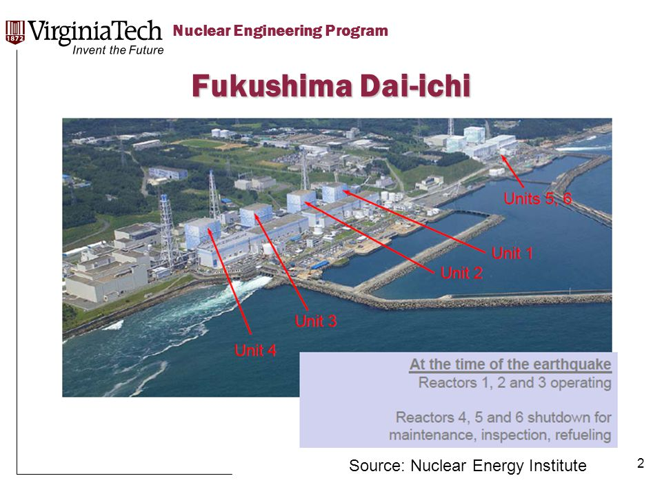 Title Here Title Here, Optional or Unit Identifier Nuclear Engineering Program Fukushima Dai-ichi 2 Source: Nuclear Energy Institute